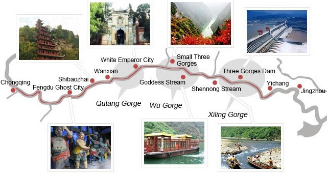 China and Yangzte River Cruise